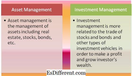 Unterschied zwischen Asset Management und Investment Management | Asset Management vs Investment Management