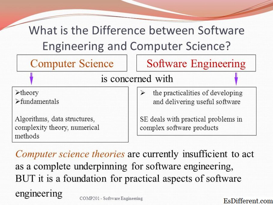 Computer Engineering at Computer Science