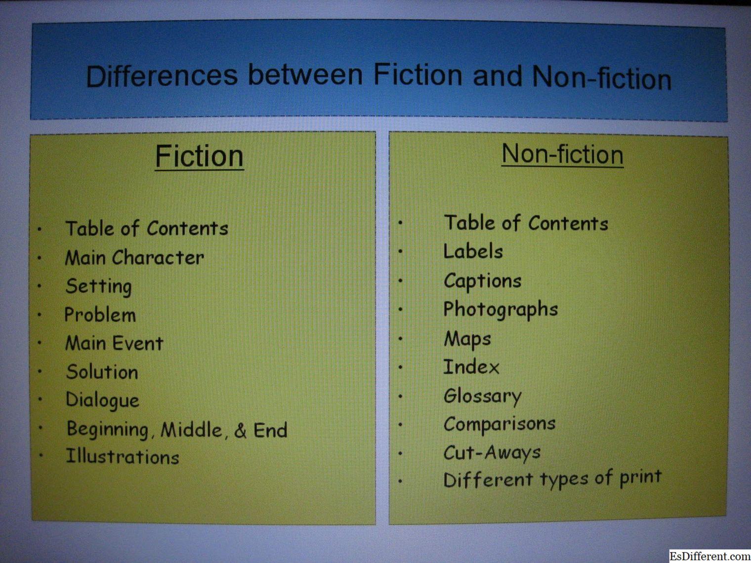 小说和非小说