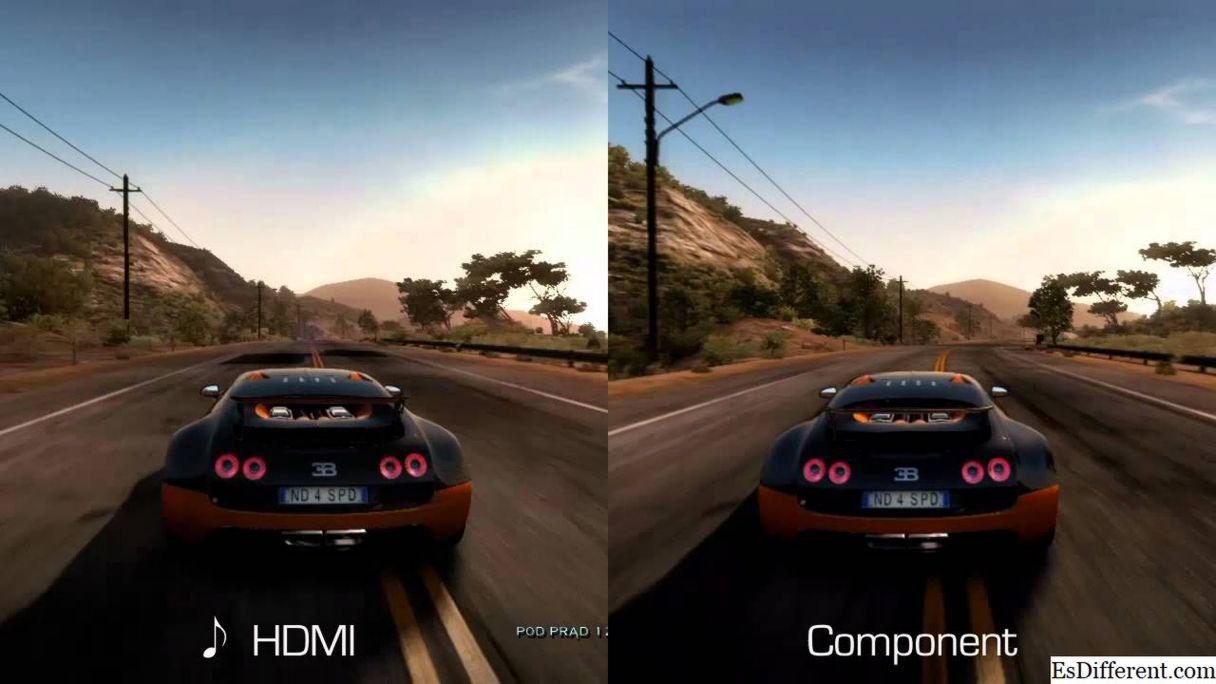 HDMI和组件