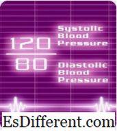 저혈압과 고혈압의 차이