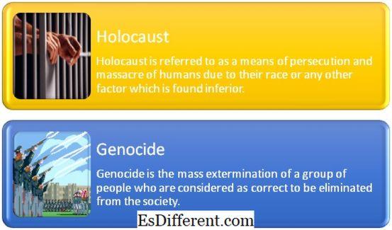 Unterschied zwischen Holocaust und Genozid