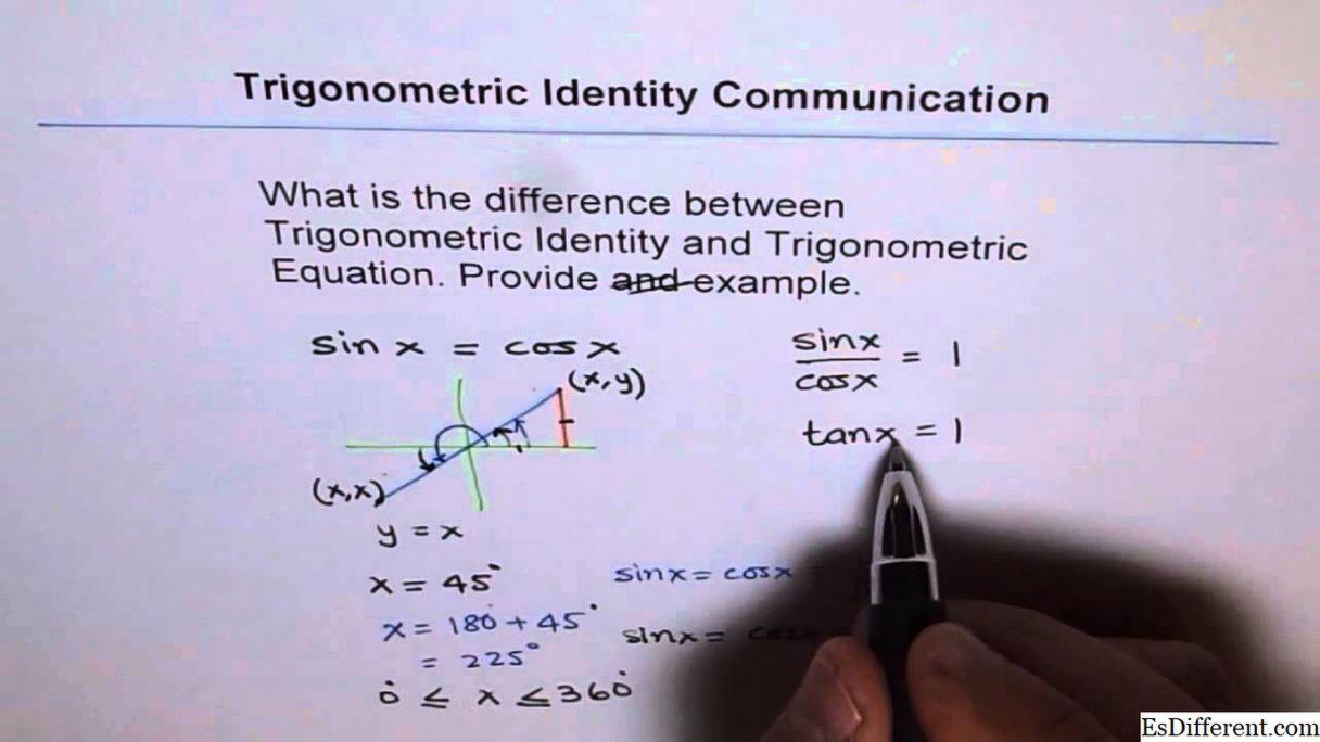 Разница между алгеброй и тригонометрией